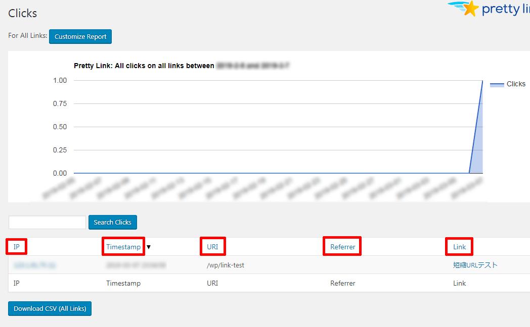 Pretty-Linksのクリック解析
