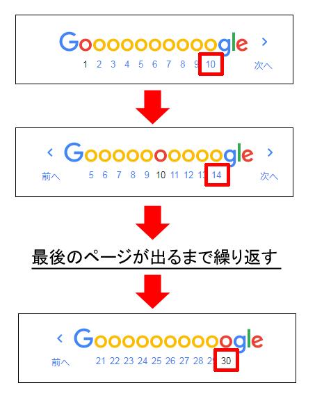 インデックスの検索結果