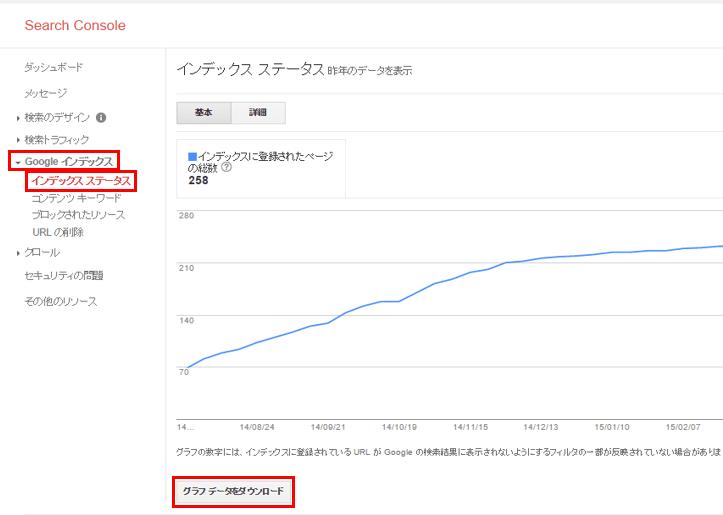 Googleインデックスのインデックスステータスでインデックス数の履歴をグラフで確認