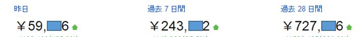 アドセンス報酬日収6万円
