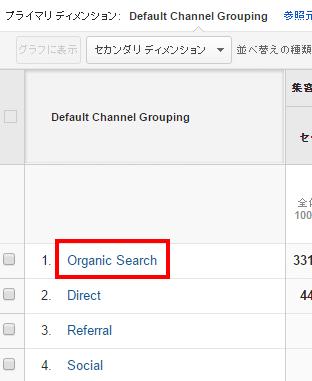 集客-すべてのトラフィック-チャネル-Organic Search