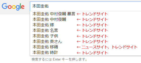 本田圭佑のサジェストキーワード