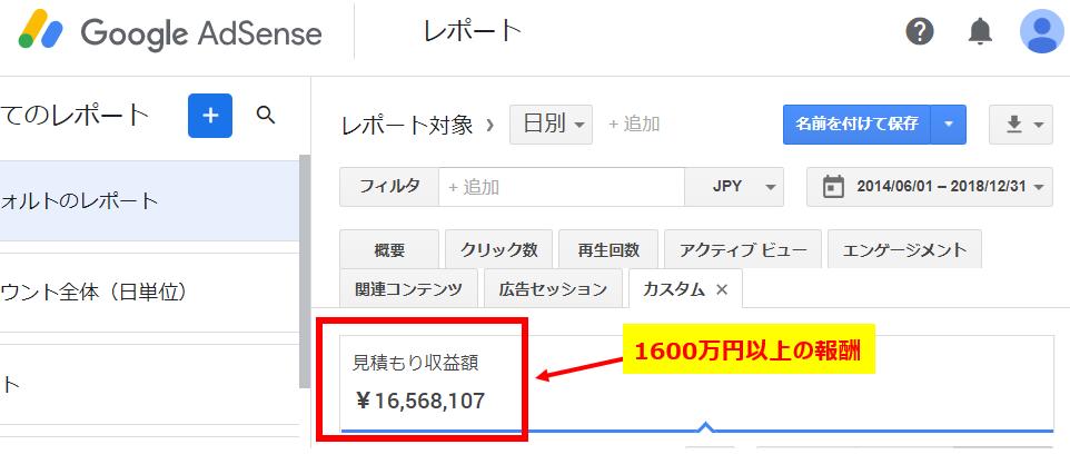 AdSense報酬1600万円以上