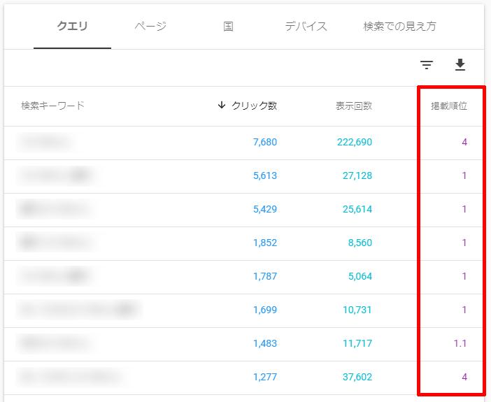 Googleサーチコンソール-平均掲載順位が表示される